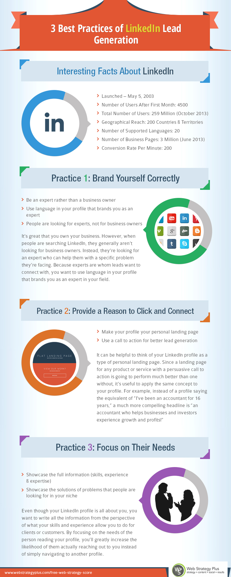 3 Best Practices of LinkedIn Lead Generation INFOGRAPHIC