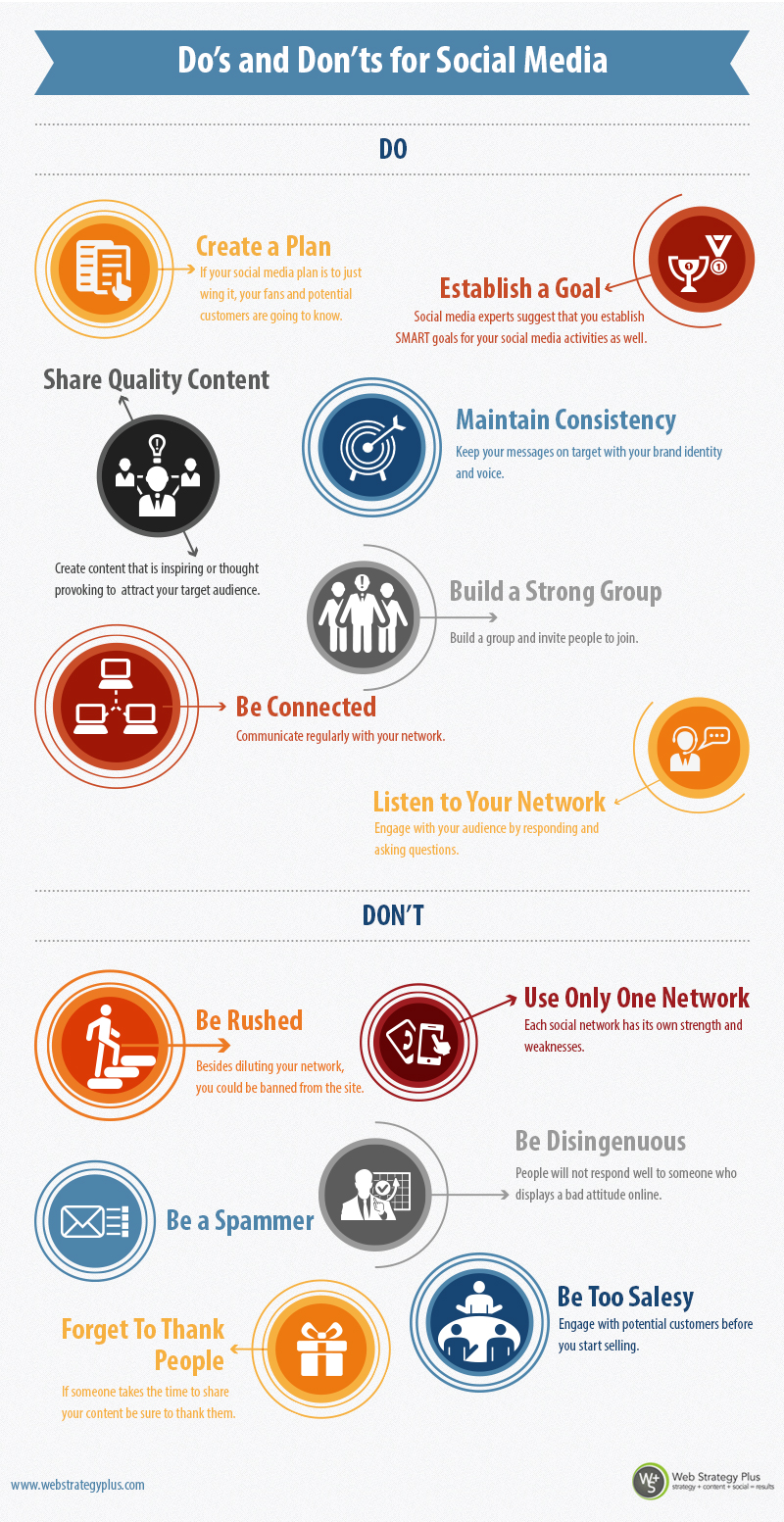 Top Do's and Don'ts for Social Media – Infographic