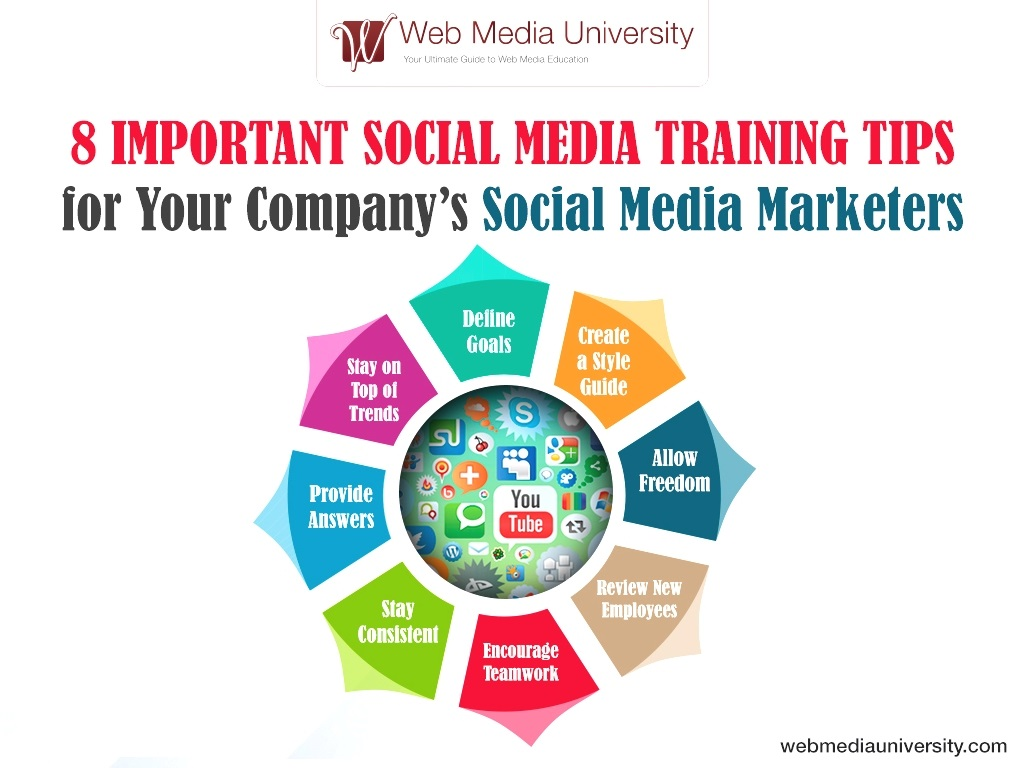 8 Important Social Media Training Tips for Your Company's Social Media Marketers by Amanda Masters