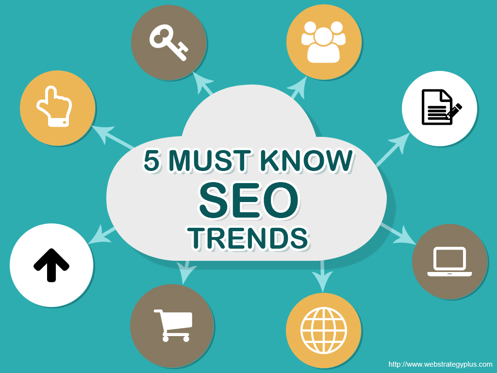 5 Must Know SEO Trends for 2015