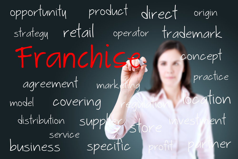 Franchise Marketing Essentials You Need to Know