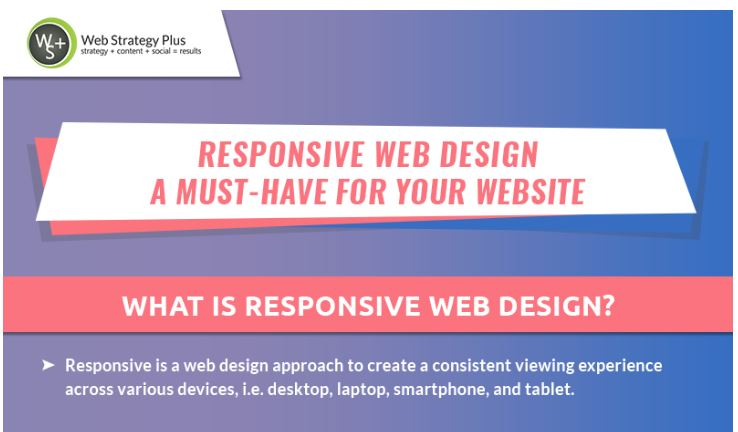 Why is Responsive Web Design a Must Have? INFOGRAPHIC